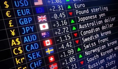 using trading strategies 2 - What You Need to Do About Global Stock Indexes