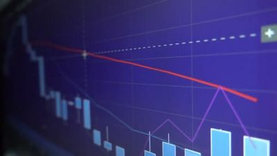depositphotos 186306388 stock video candle graph - Technical Trading Strategies and Indicators